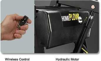 Hydraulic Motor with  Wireless Control &Auto-Angle™